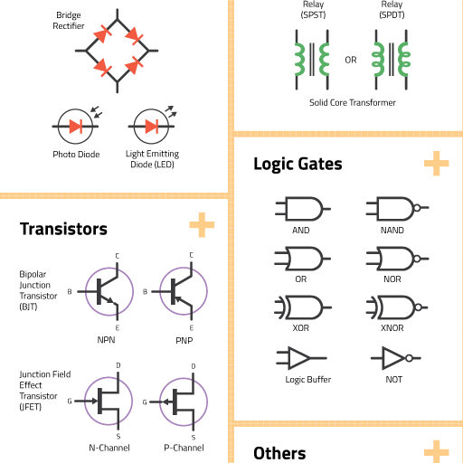 Circuit Schematic Symbols Preview Conataining Transistors And Logic