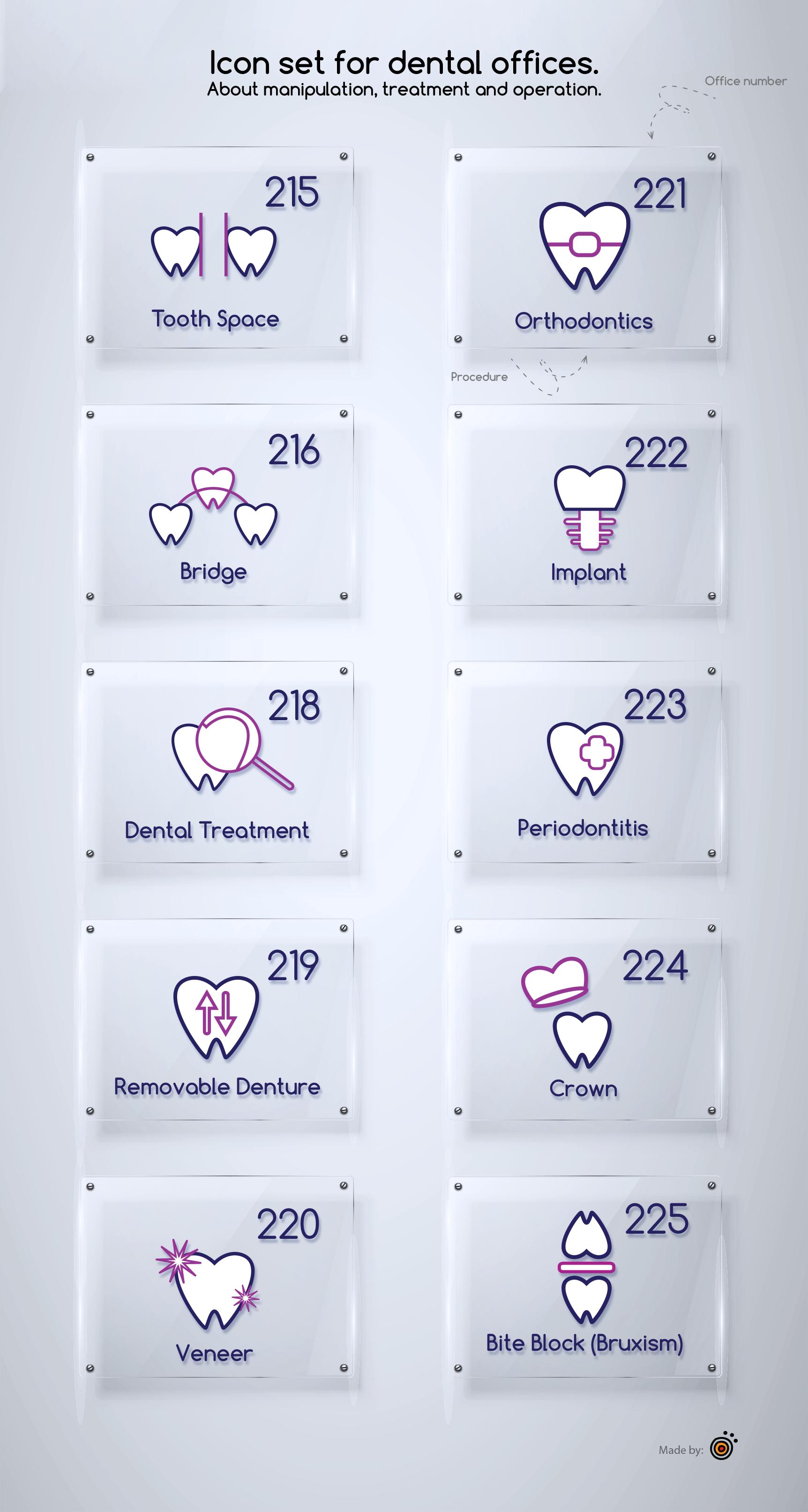 Dentist icon set on Behance Dental implants cost, Dental
