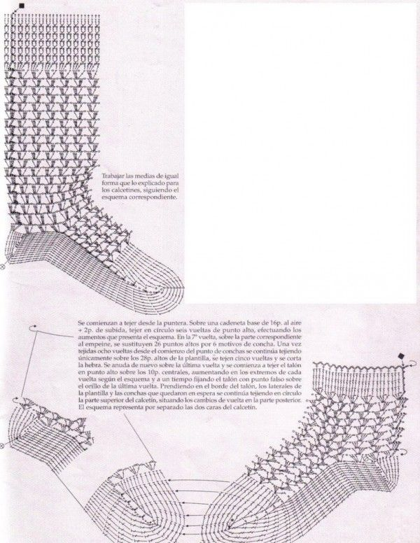 Crochet sock, diagram only - Patrón calcetines ganchillo | KNITTING ...