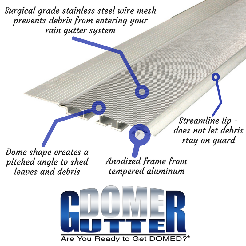 The Products That Gutterdome Manufactures Have Many Advanced Features That Make Them Among The Finest Gutter Protection How To Install Gutters Cleaning Gutters