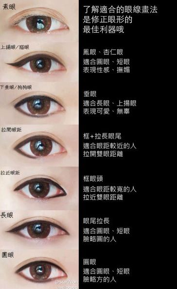 Different types of eyeliner styles for asian eyes. Simple and easy!