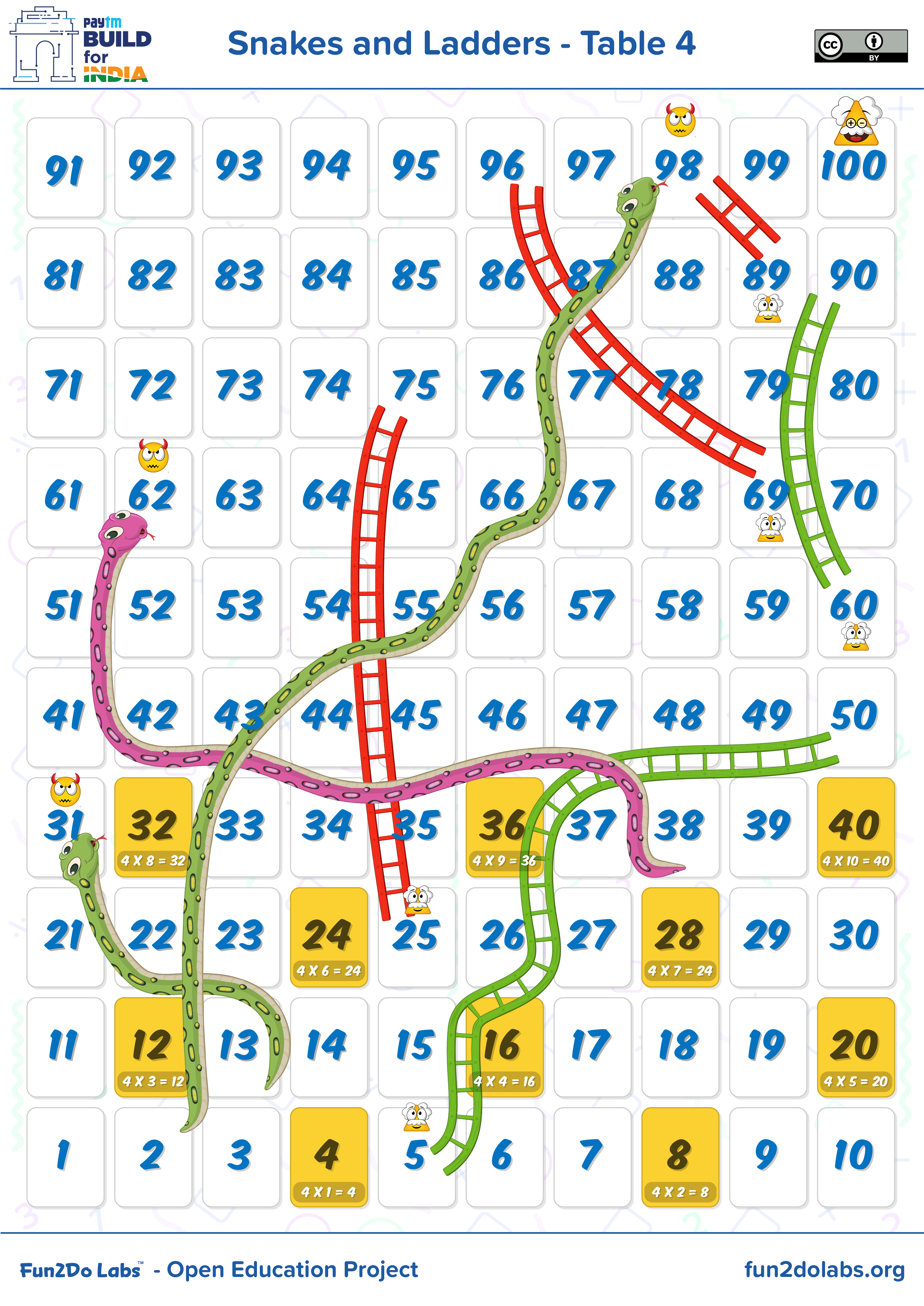 Multiplication Table Games How To Teach Math Table To