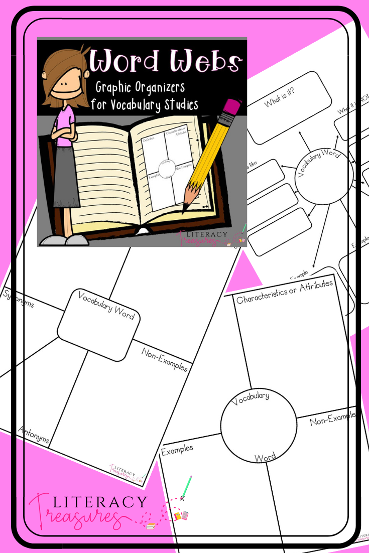 Word Web Graphic Organizers Are An Instructional Tool To Help Students Organize Information And Thinking Graphic Organizers Word Web Graphic Organizer Template