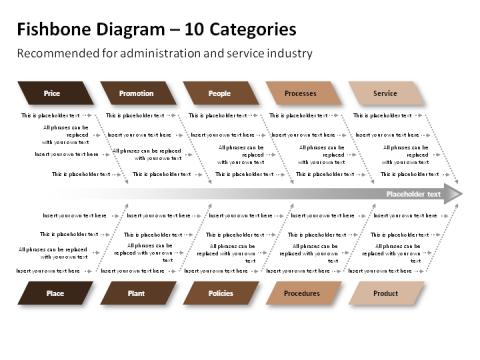 fishbone diagram 10 - Fishbone Diagram For Service Industry