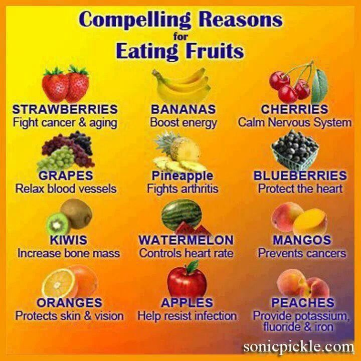 Reasons for eating fruit