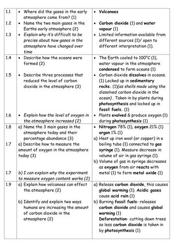 aqa science homework sheet c3 4.2