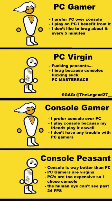 Pc Gamers And Console Gamers Know The Difference Video Games