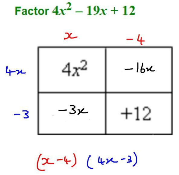 factorisation the box method students math and algebra. Black Bedroom Furniture Sets. Home Design Ideas