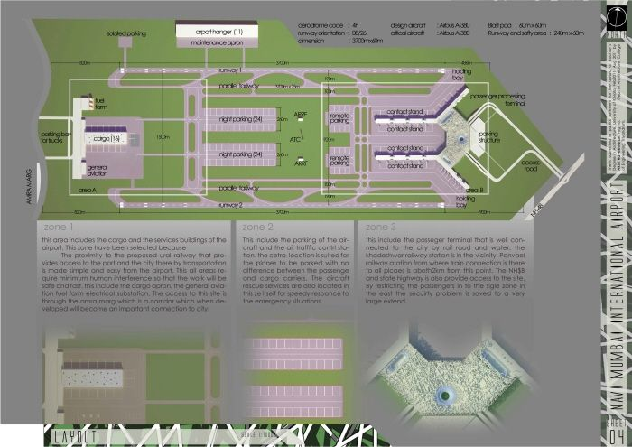 descriptive essay about pictures dorm room