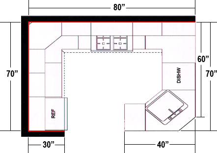 G Shape Kitchen Measurement Kitchen Layout G Shaped Kitchen Kitchen Measurements
