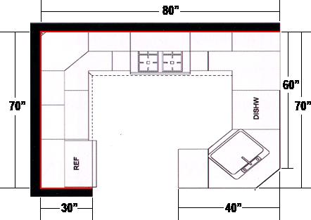 G Shape Kitchen Measurement G Shaped Kitchen Kitchen Layout