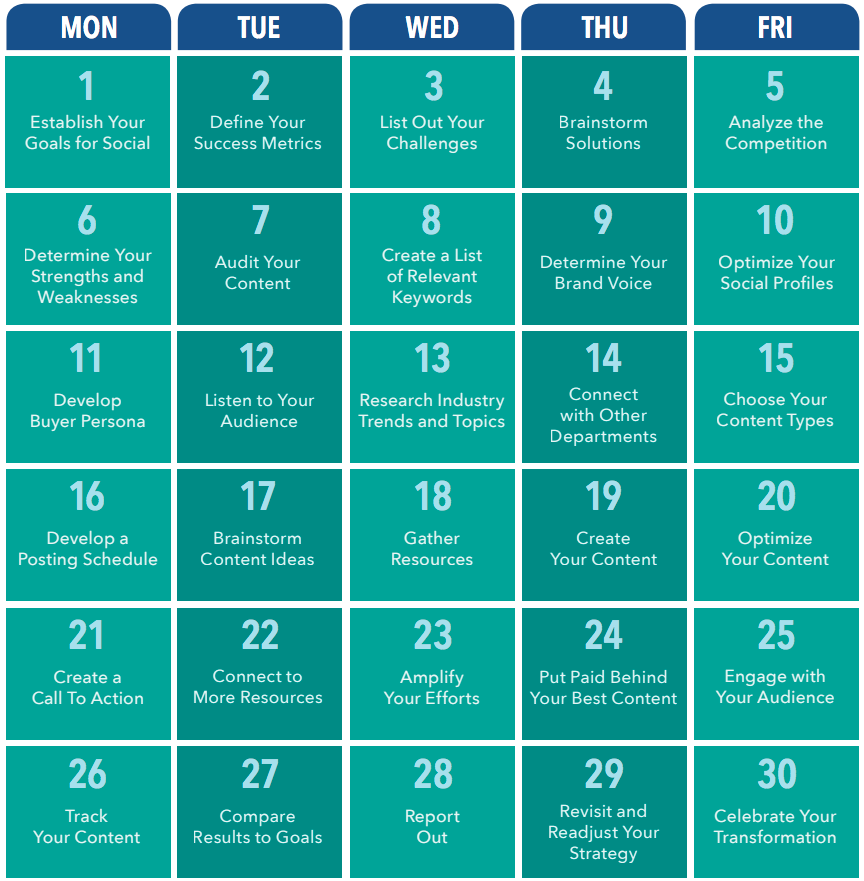 The 30Day Social Media Plan [Template] Sprout Social