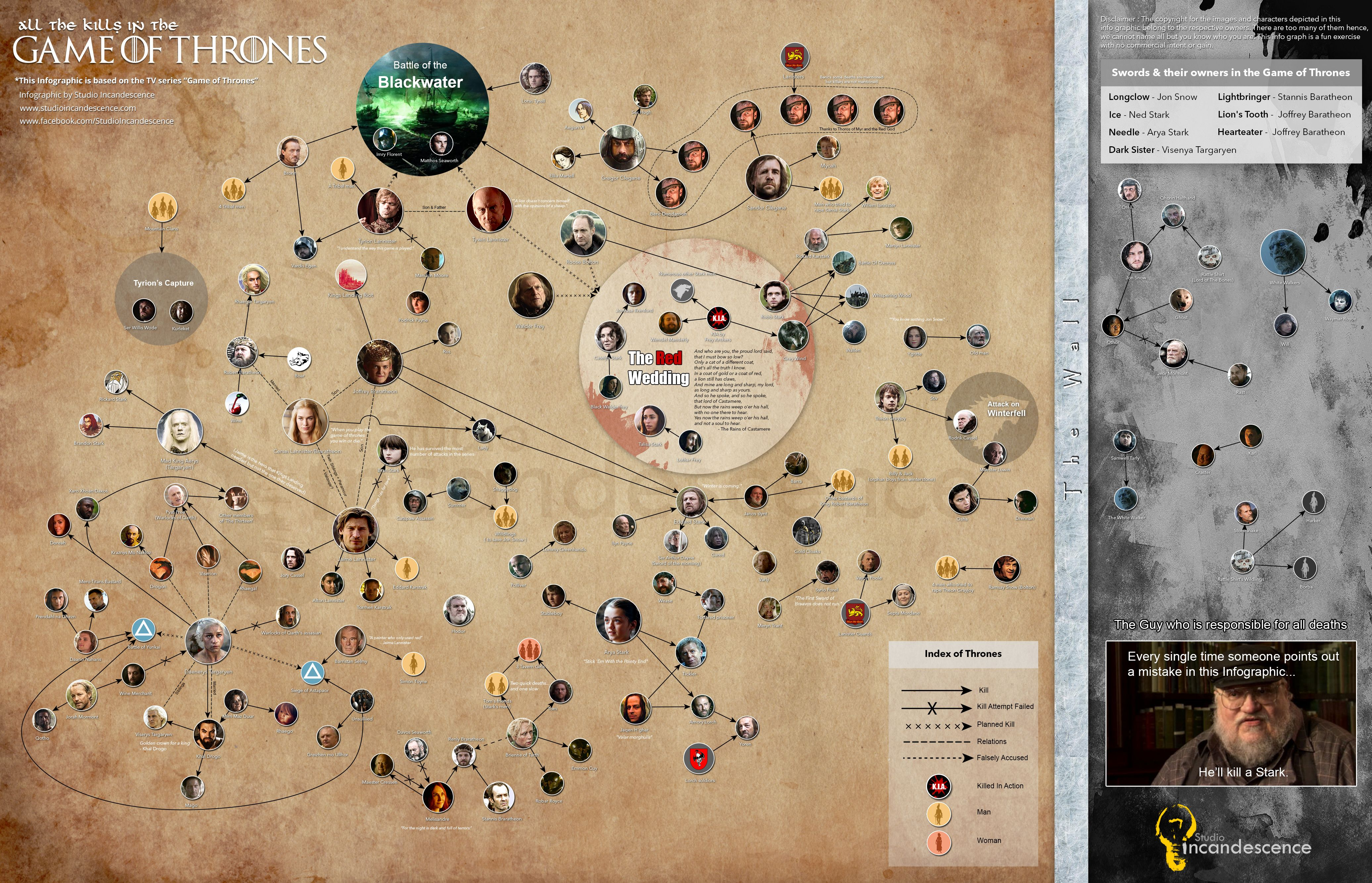 Game of thrones infographic(series) 06(update) by studioincandescence.deviantart.com on @deviantART