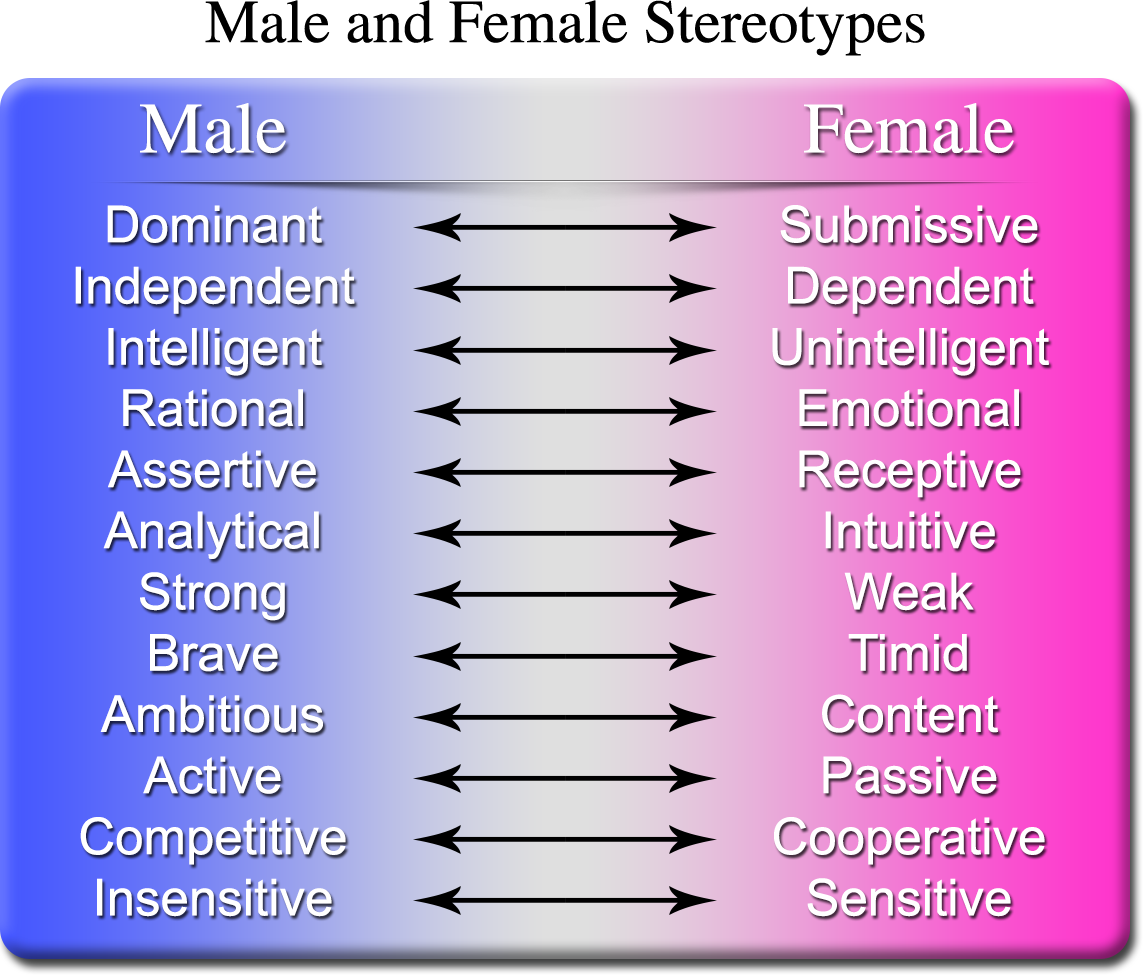 Both Chapter 7 And 8 Represent Gendered Stereotypes In