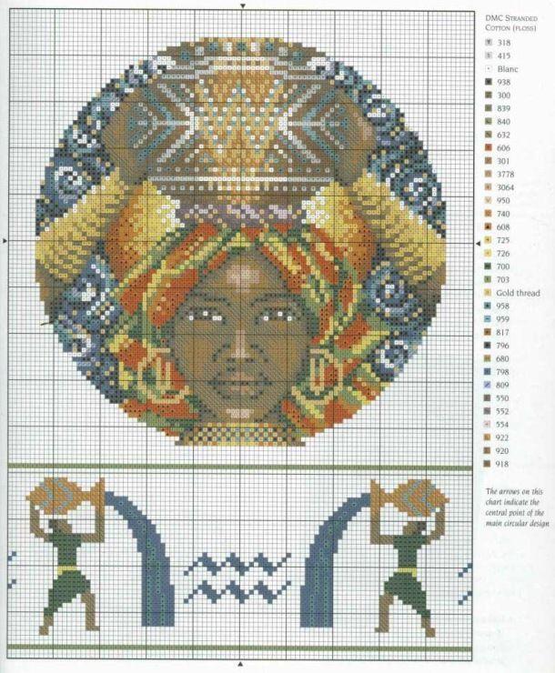 Gallery.ru / Фото #19 - зодиак в круге (добавлены схемы с ключиком) - muha-cc