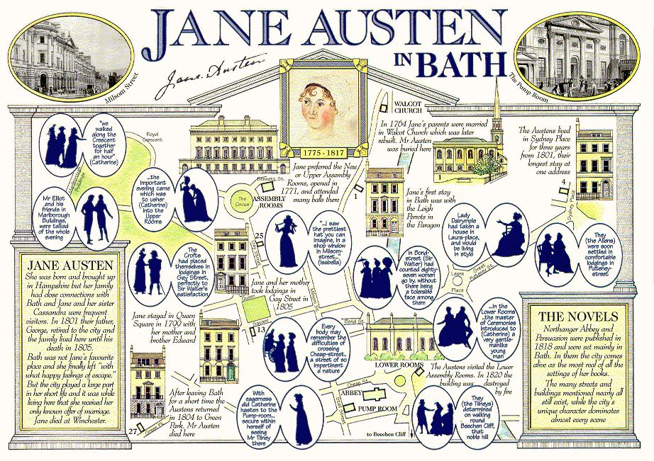 Map Of Jane Austen S Bath Jane Austen Bath Jane Austen Jane Austen Books