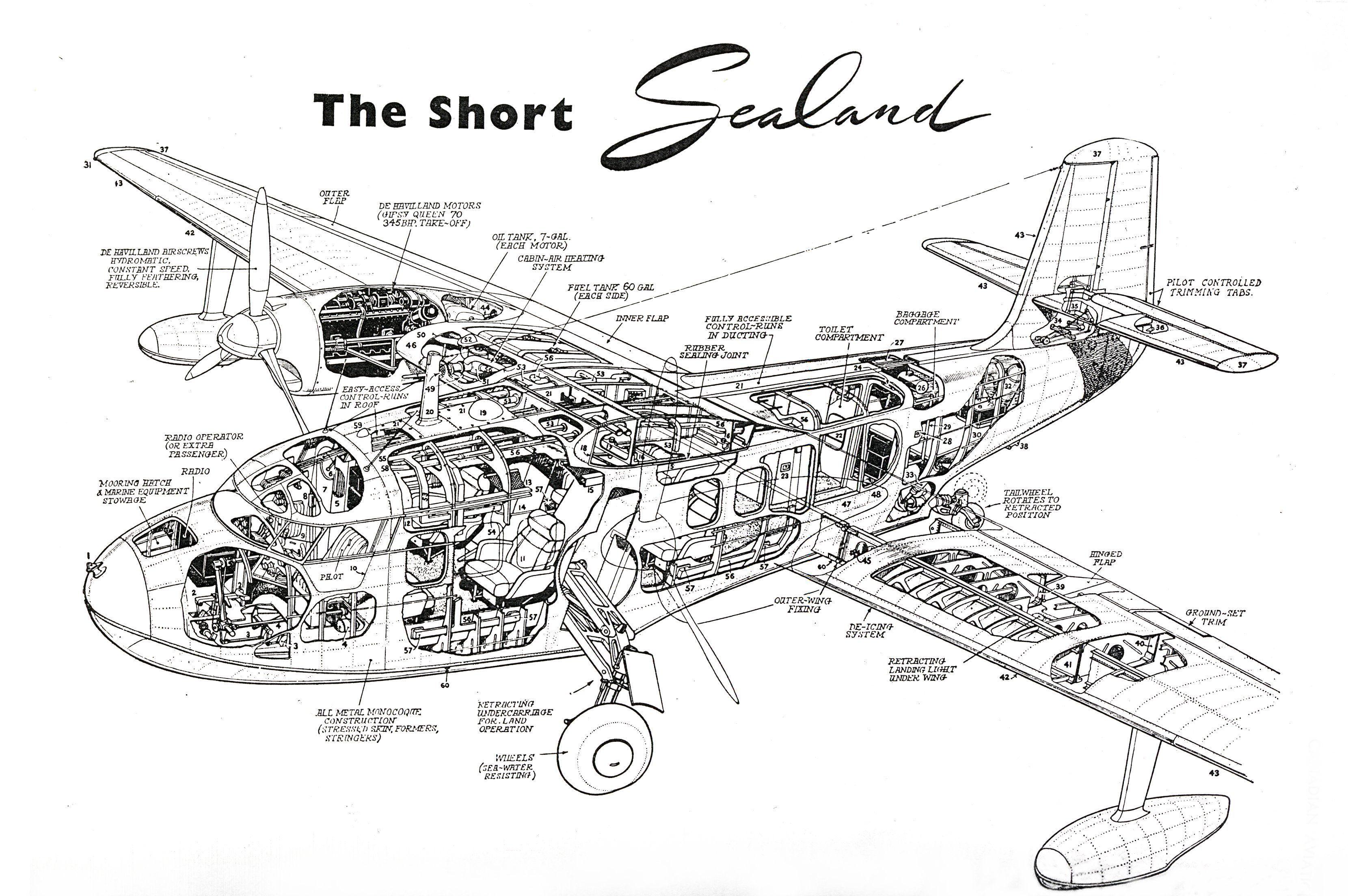 Short Sa 6 Sealand Cutaway
