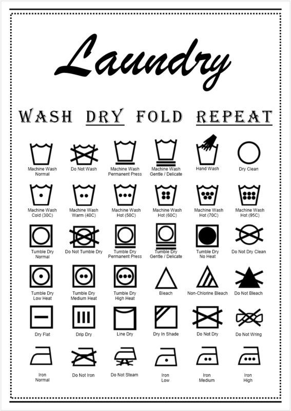 What Some Of Those Symbols Mean On The Yarn Lable Laundry