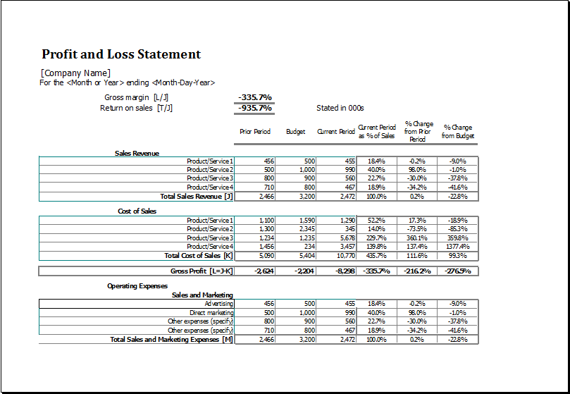 Personal Balance Sheet Template Free Download | Download Free ...