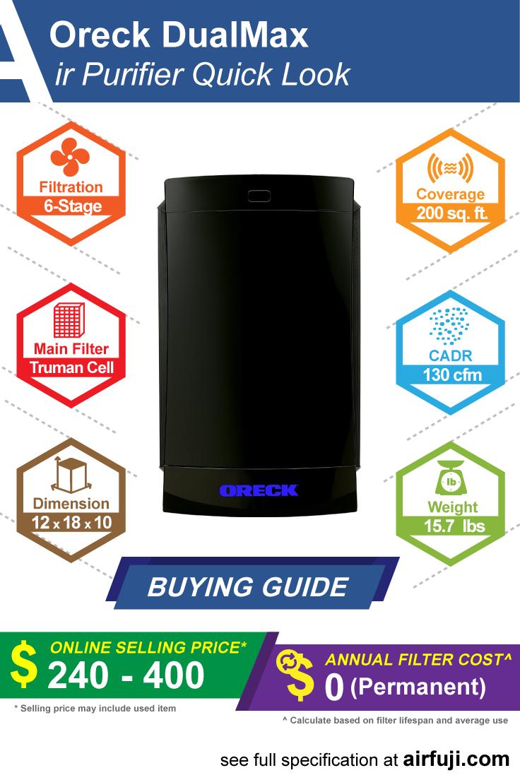 Oreck DualMax Air Purifier Quick Review Oreck, Air