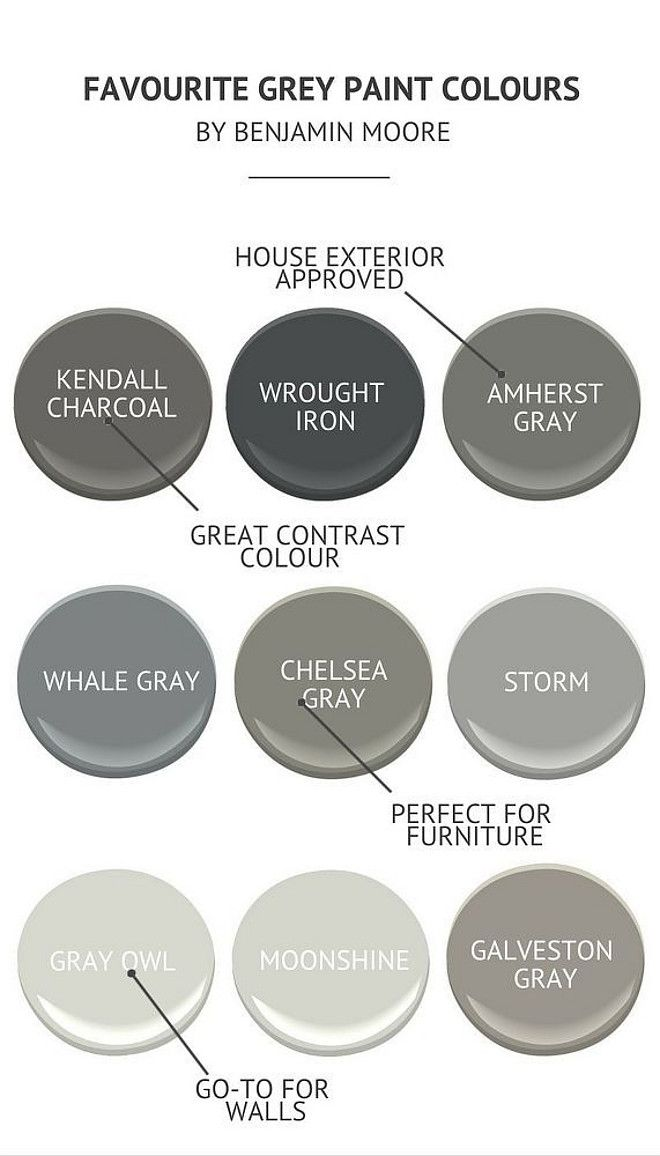 Interior Designer Approved Gray Paint Colors By Benjamin Moore Benjamim Moore Paint Colors For Home Grey Paint Colors Grey Paint