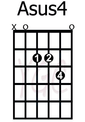 Pin by Alyssa Marie Taylor on Guitar(lessons and tabs
