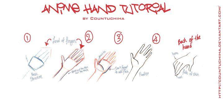 Anime Hand Tutorial By Countuchiha On Deviantart Anime Hands Hands Tutorial Tutorial