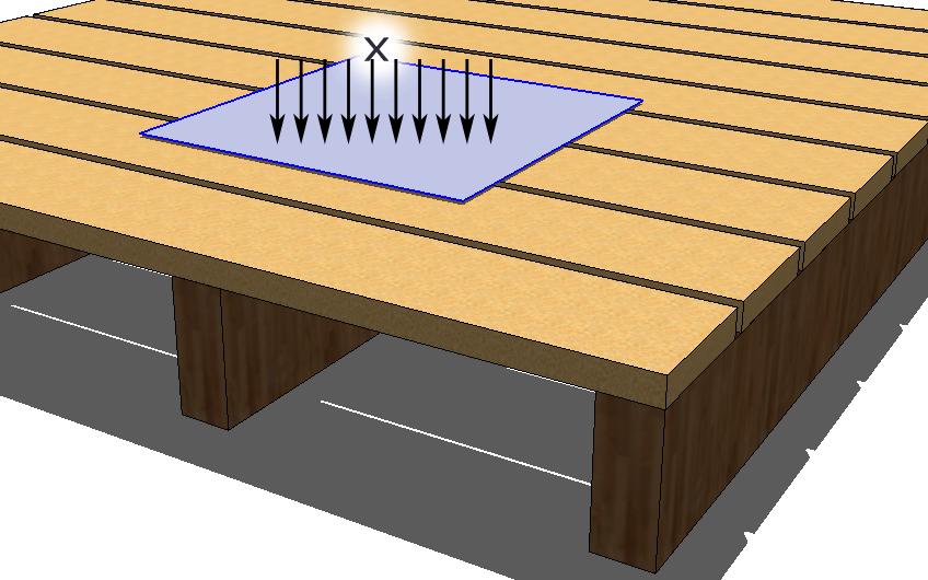 Eurocode Statik Online Einfache Statikberechnungen Fur Holzkonstruktionen Gratis Holz Holzkonstruktion Flachen