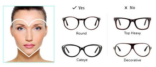 Frames that fit your face shapes Heart shape face, Heart ...