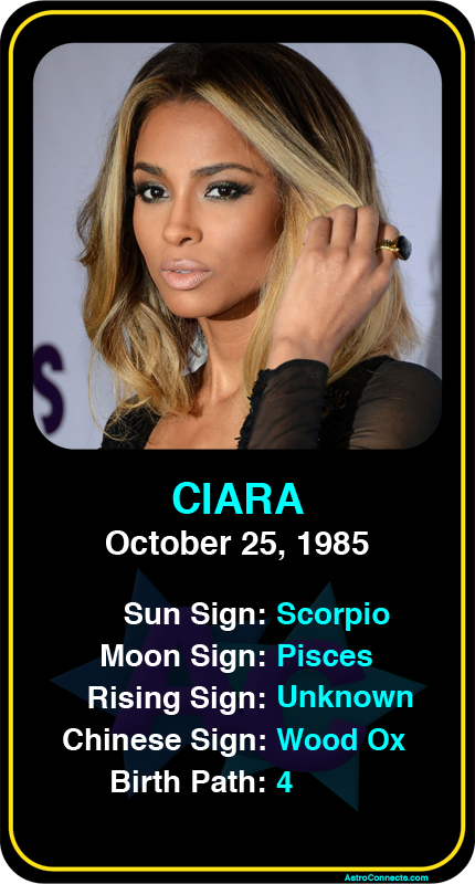 Ciara zodiac sign