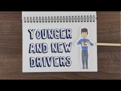 What Is Telematics Or Black Box Car Insurance Youtube