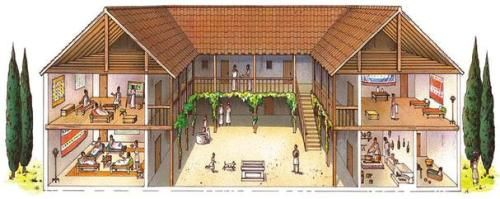 Pictures of ancient greece homes