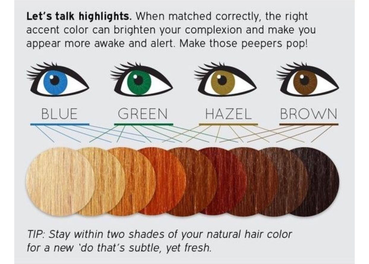 Highlights And Stay Two Shades Away From Your Natural Hair Color Hair Colour For Green Eyes Hair Color Chart Hair Color For Fair Skin