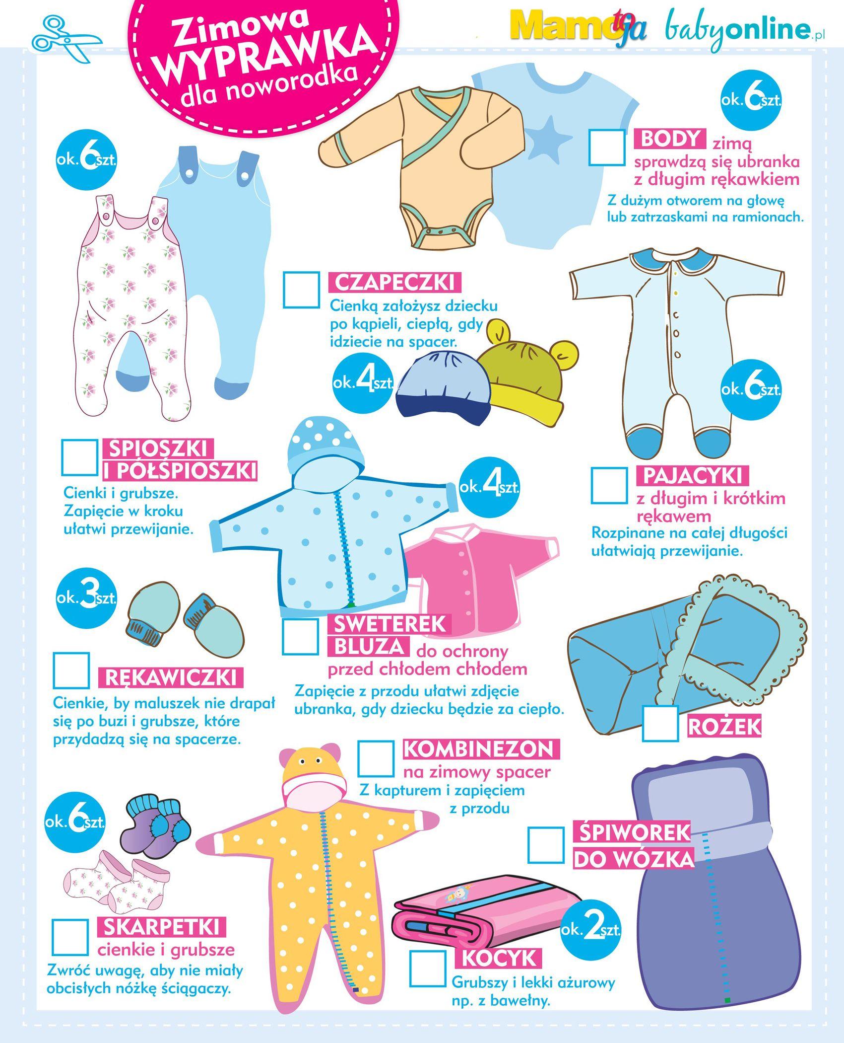 ca4a81303b Zimowa wyprawka noworodka  jakie ubranka na zimę dla dziecka