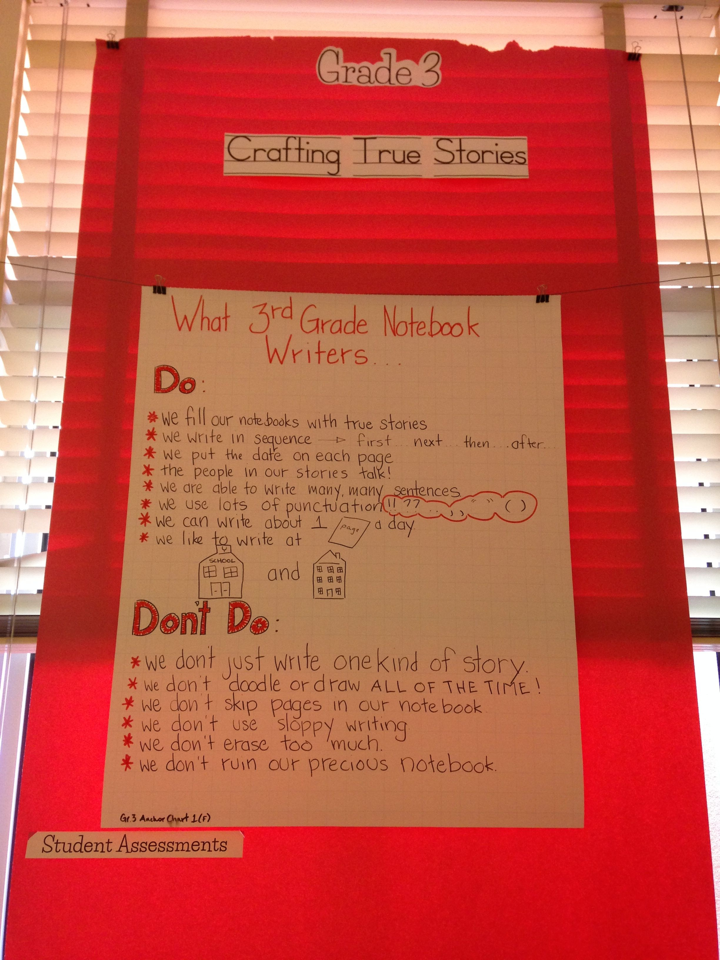 """Third Grade Anchor Chart for the unit """"Crafting True Stories"""""""