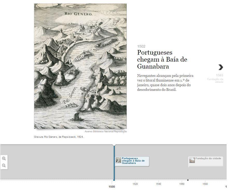 Rio 450, uma cidade em transformação