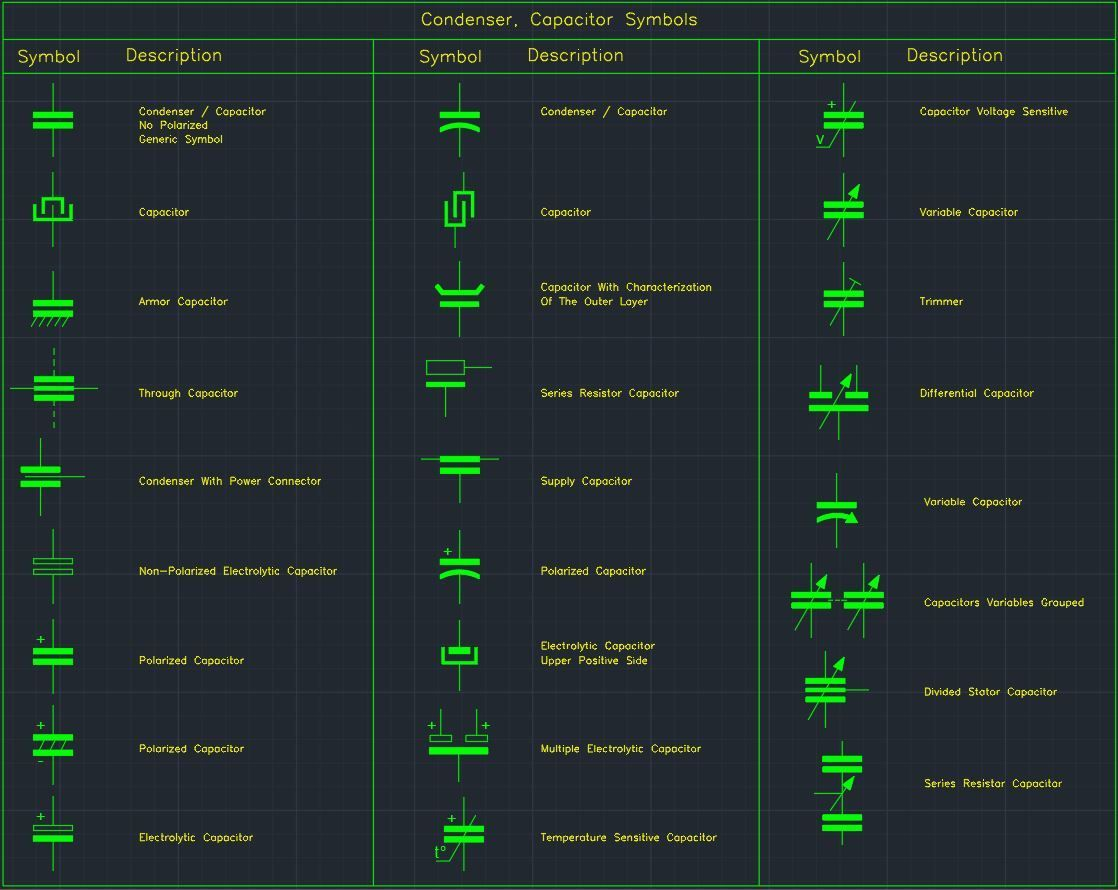 Condenser Capacitor Symbols Condenser Capacitor Symbols Of The