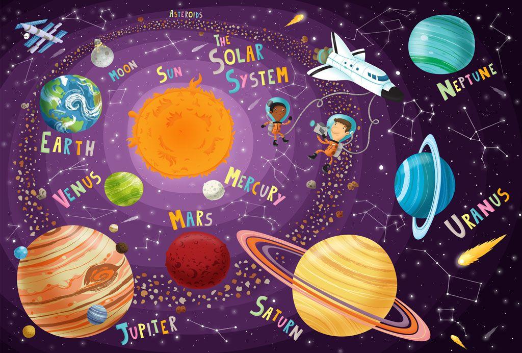 solar system for kids - 1000×676