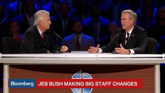 Jeb Bush discusses faith journey at Regent University in