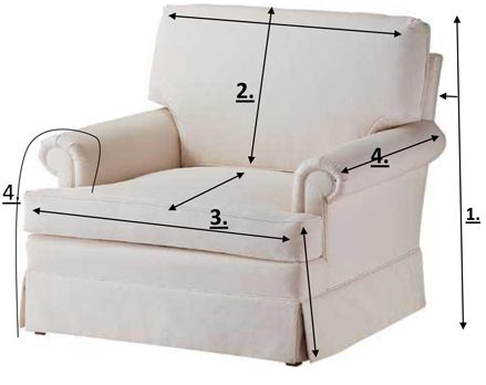 Estimating Fabric Needed For Sewing Slipcovers Slipcovers For