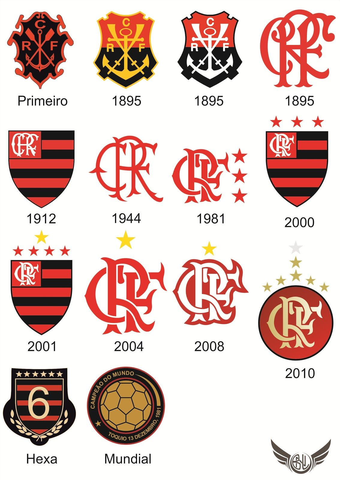 Todos Escudos Do Clube De Regatas Do Flamengo Simbolo Do