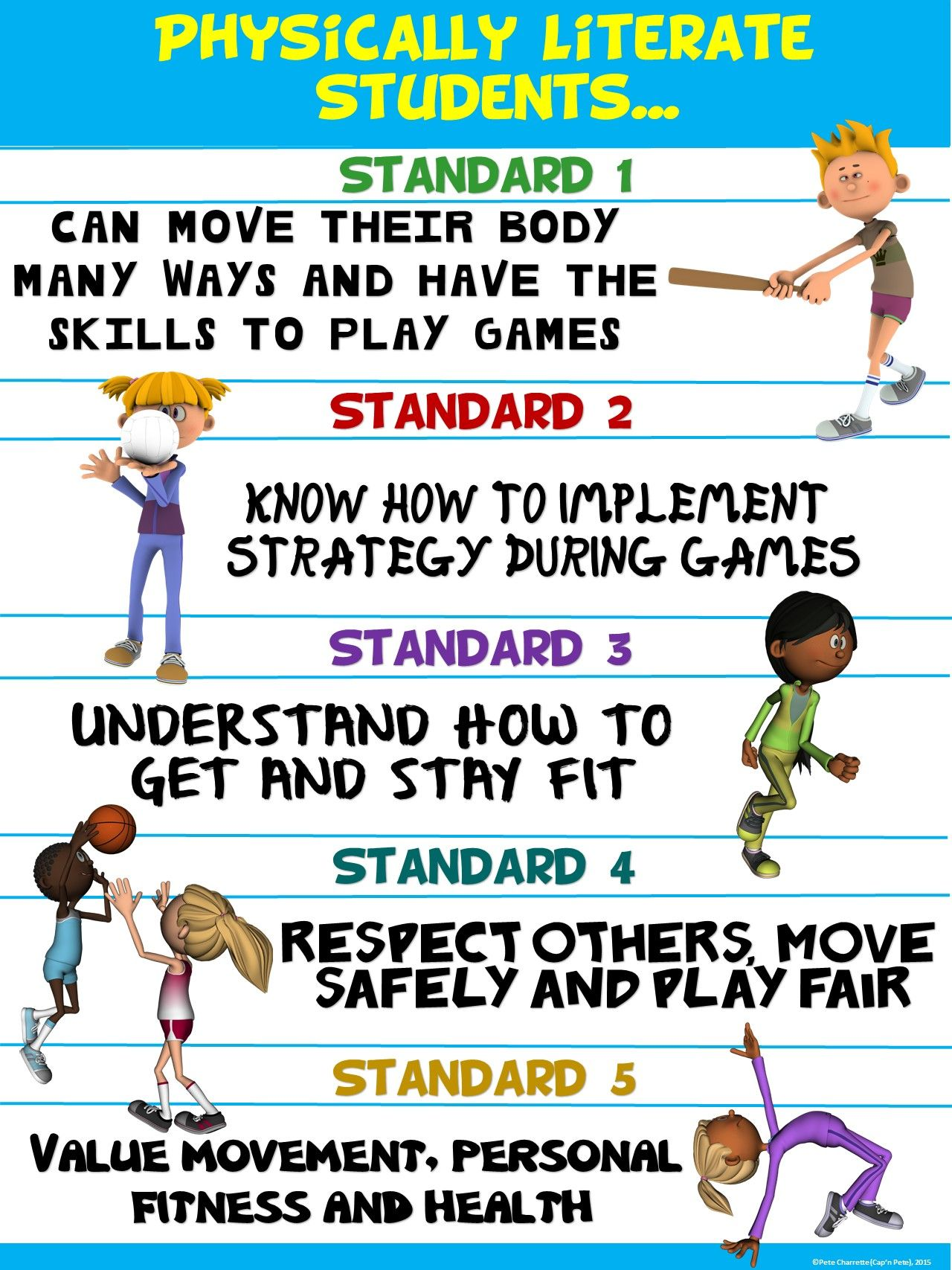pe poster physically literate students pe games and activities elementary physical. Black Bedroom Furniture Sets. Home Design Ideas
