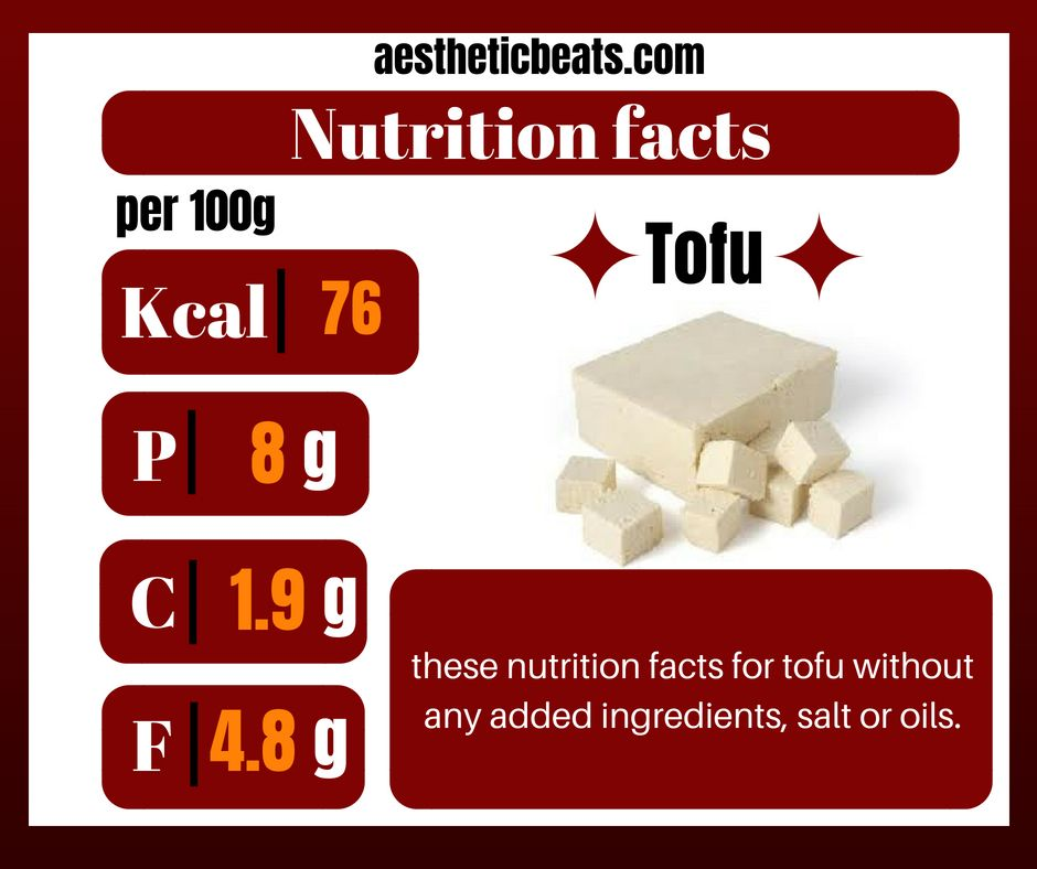 This Is An Infographic Of Tofu Nutrition Facts Without Any Added Ingredients Salt Or Oil View More Info Tofu Nutrition Facts Tofu Nutrition Nutrition Facts