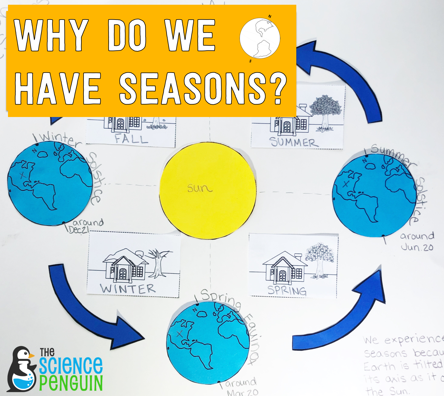 7 Lesson Ideas To Teach Why We Have Seasons In