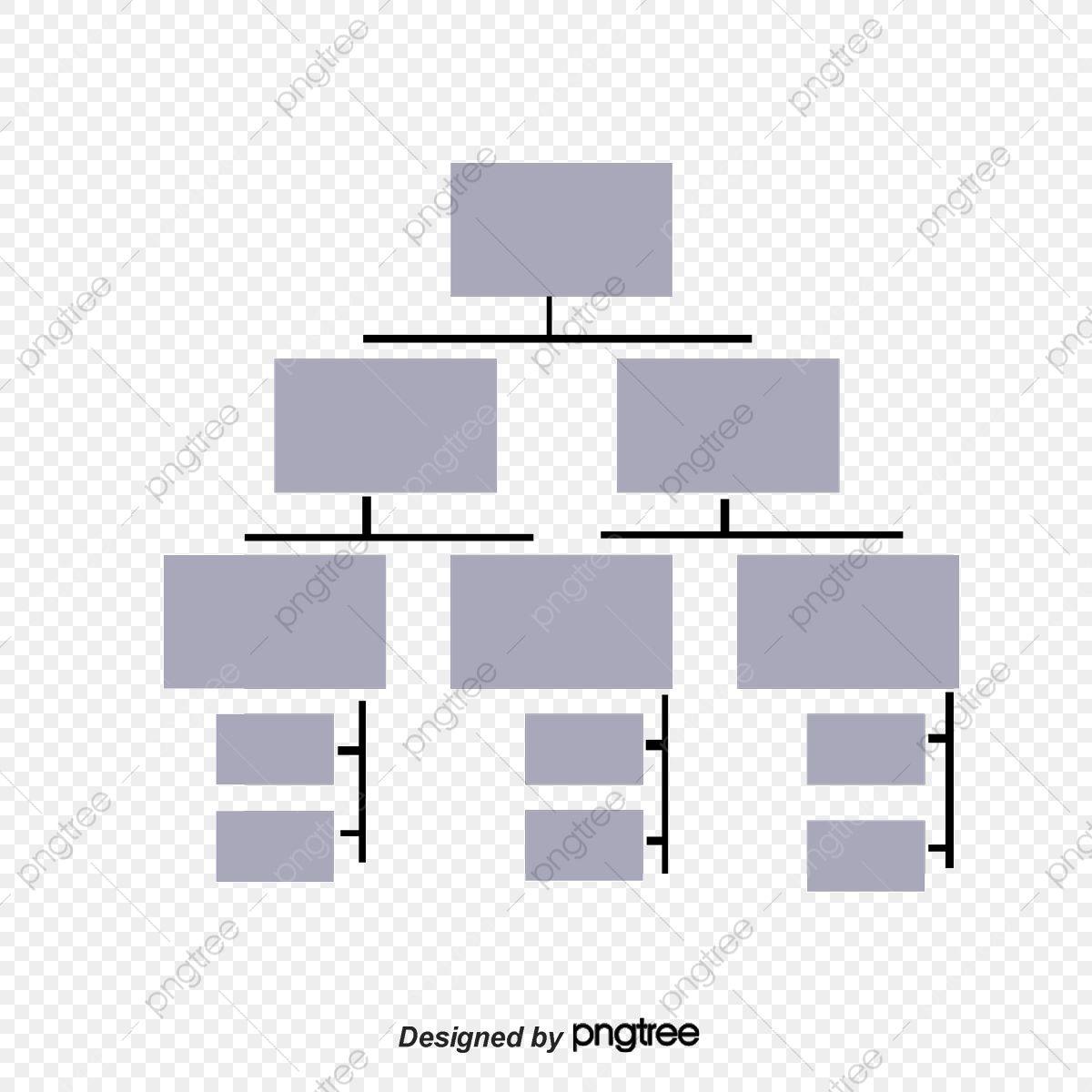 Gambar Syarikat Organisasi Carta Kerangka Organisasi Maklumat Asas Syarikat Mengubah Bentuk Png Dan Psd Untuk Muat Turun Percuma One Piece Drawing Organizational Chart Chart