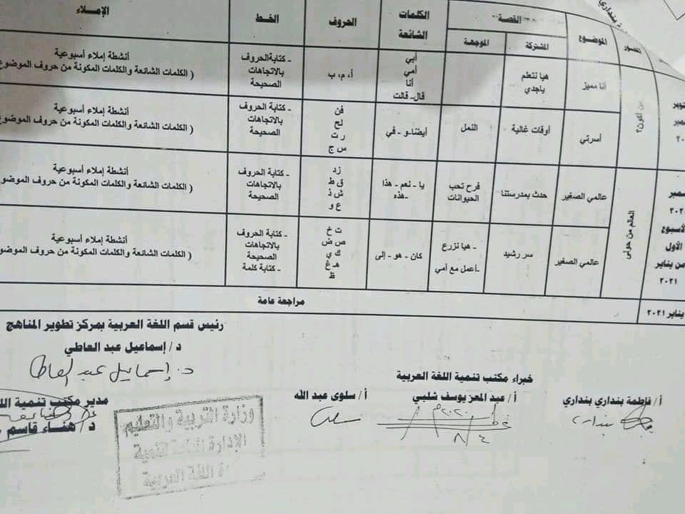 توزيع منهج اللغة العربية لجميع الصفوف الدراسية 2021 للترمين Sheet Music Exam