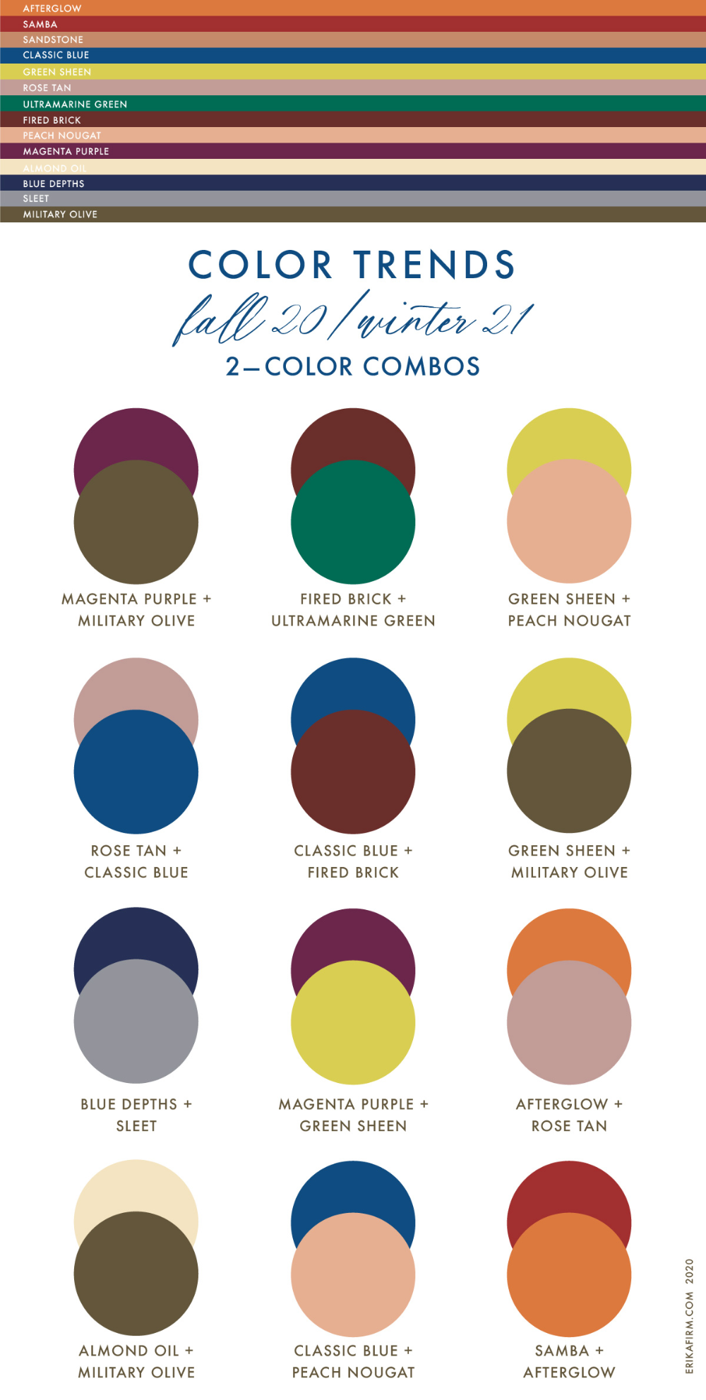 fall 2020 winter 2021 pantone colors trends erika firm on paint color trends 2021 id=25177