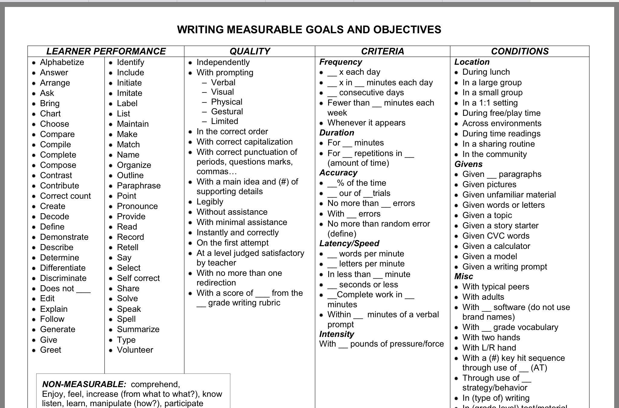 2nd Grade Phonics Iep Goals