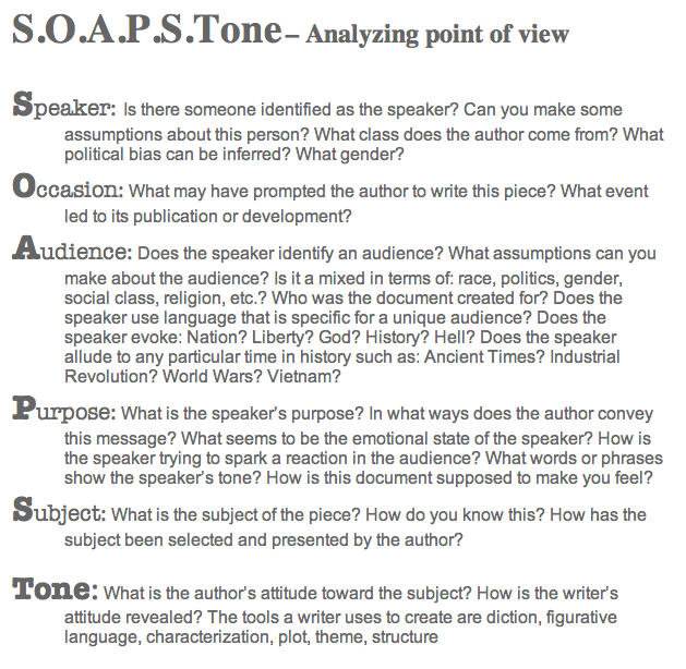 race acronym for writing soapstone handy acronym for interpreting authors purpose and point - Soapstone Worksheet