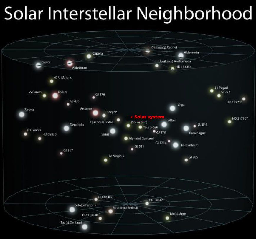 <b>The universe, man... THE UNIVERSE.</b>